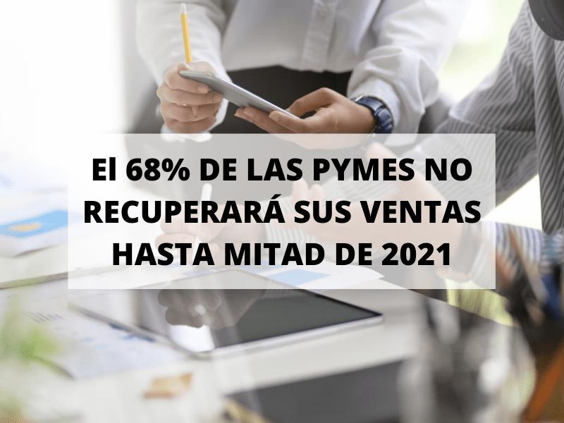 Más de la mitad de las pymes no recuperará sus ventas hasta 2021