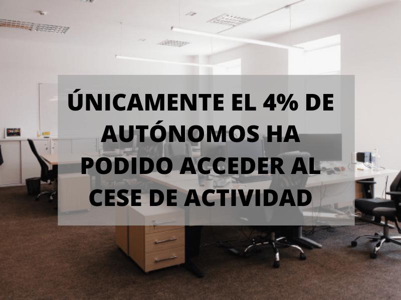 El 4% de los autónomos ha podido acceder al cese de actividad